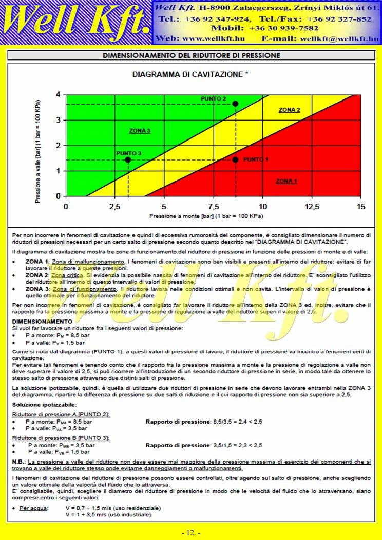 "dimensionamento riduttore Trasmissione meccanica - riduttore di giri prof capuzzimati mario - itis ""magistri cumacini"" - como 10 p c 105 18 1885 w 105 nm 0057 6 r c c 0057 314 18 r."